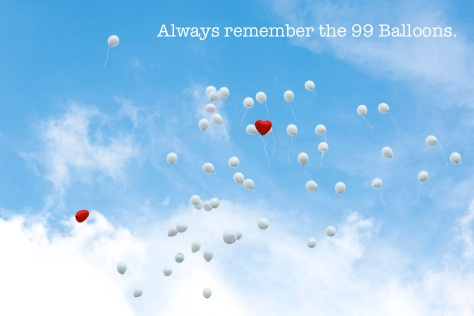 99 Lufballons